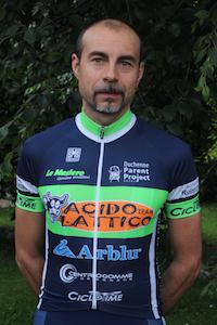 Martin Giovanni
